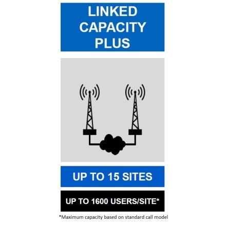 Linked Capacity Plus